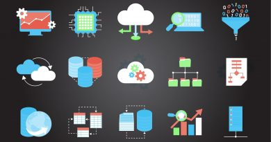 Types of web hosting & considerations for your new website.